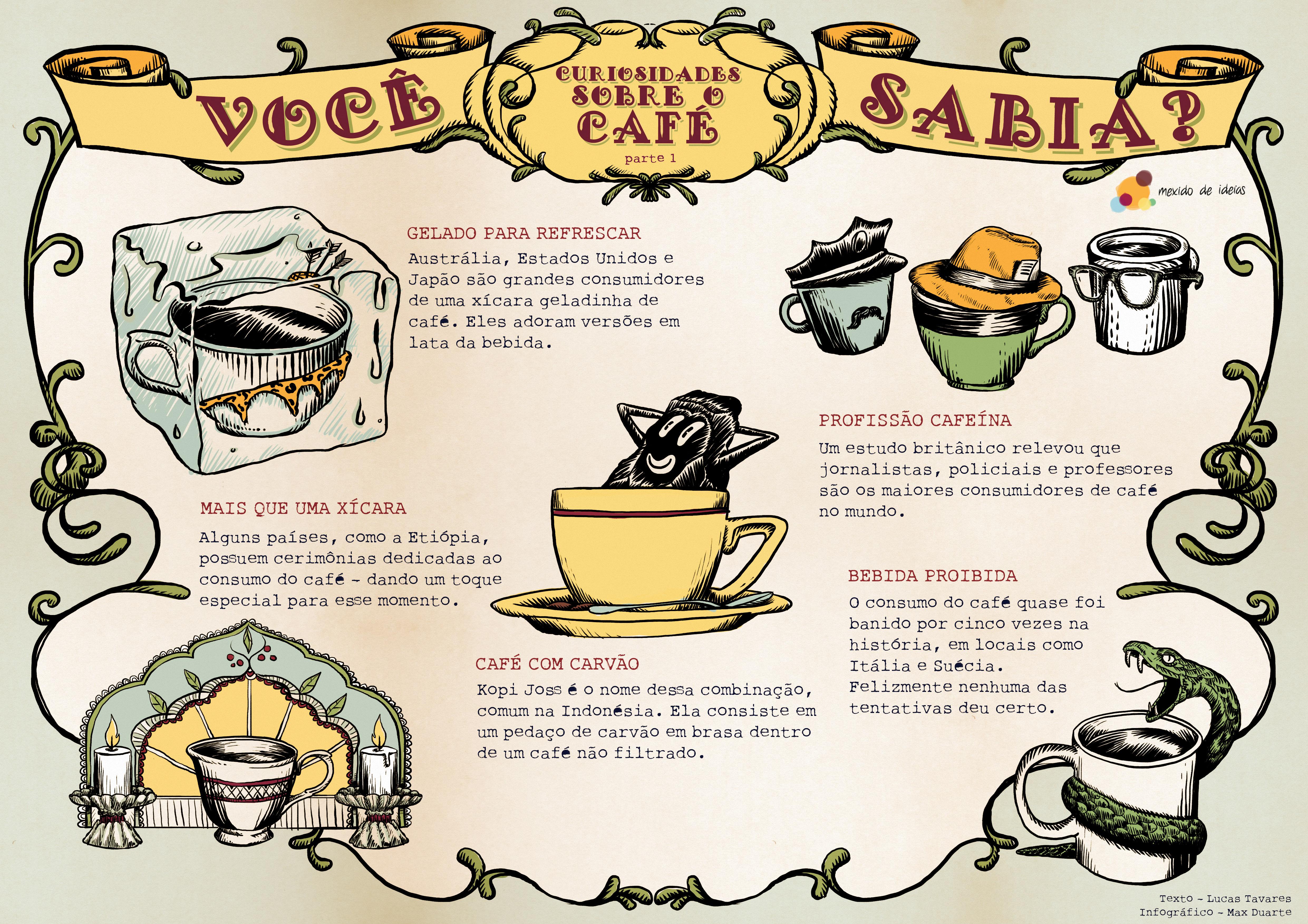 Infográfico do café #8 – Curiosidades do café (Parte 1)