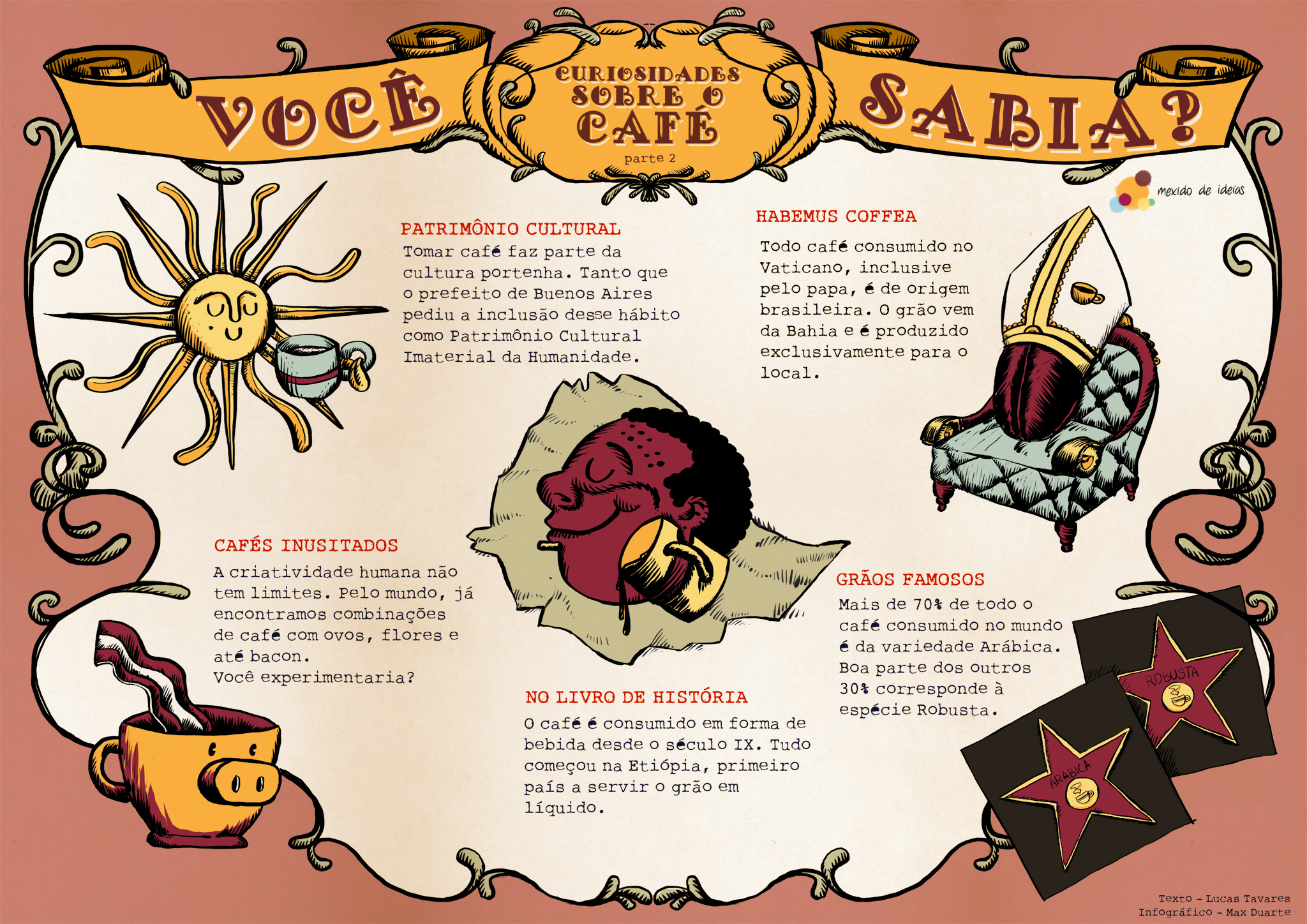 Infográfico do café #9 – Curiosidades do café (Parte 2)