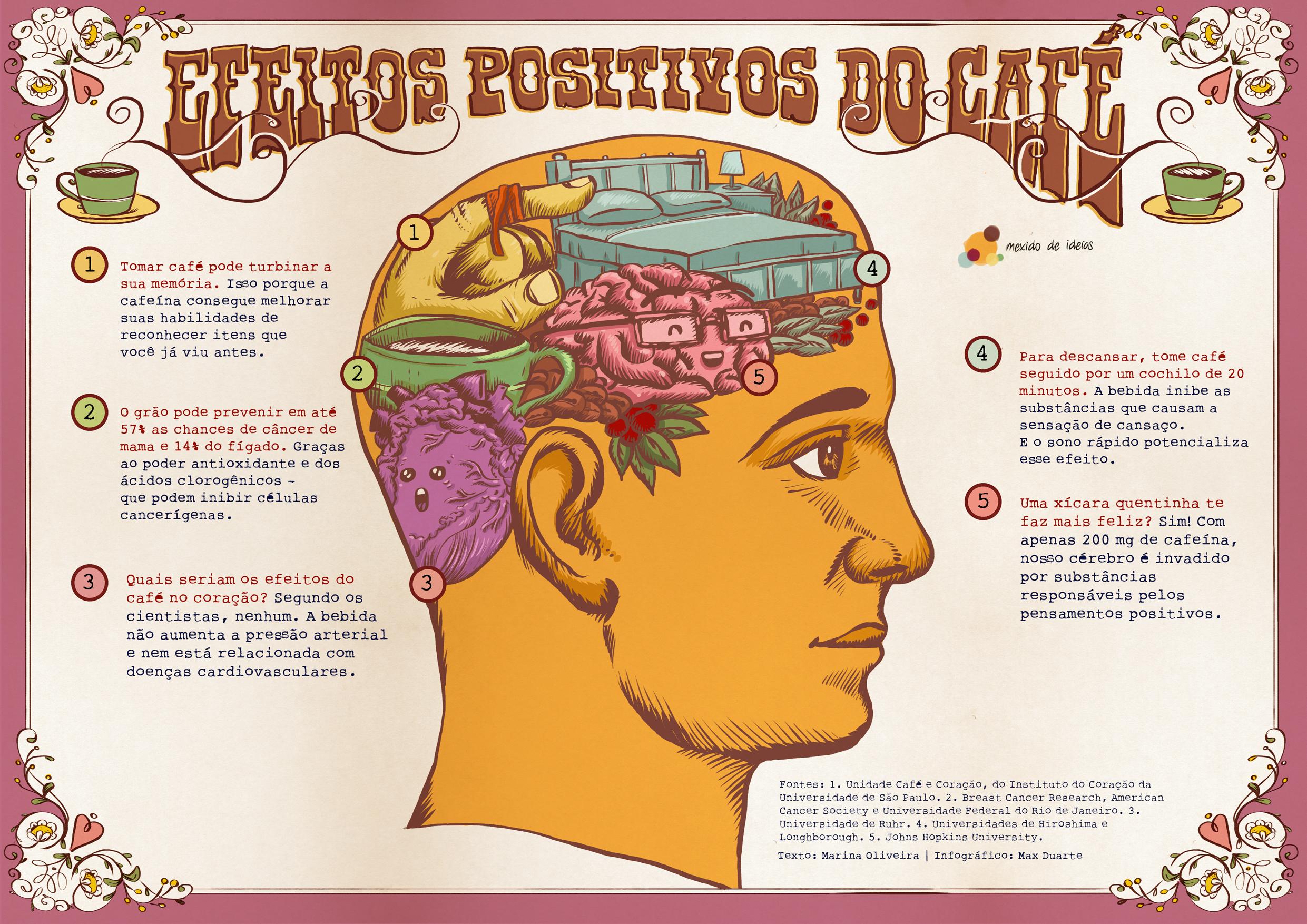 Efeitos positivos do café